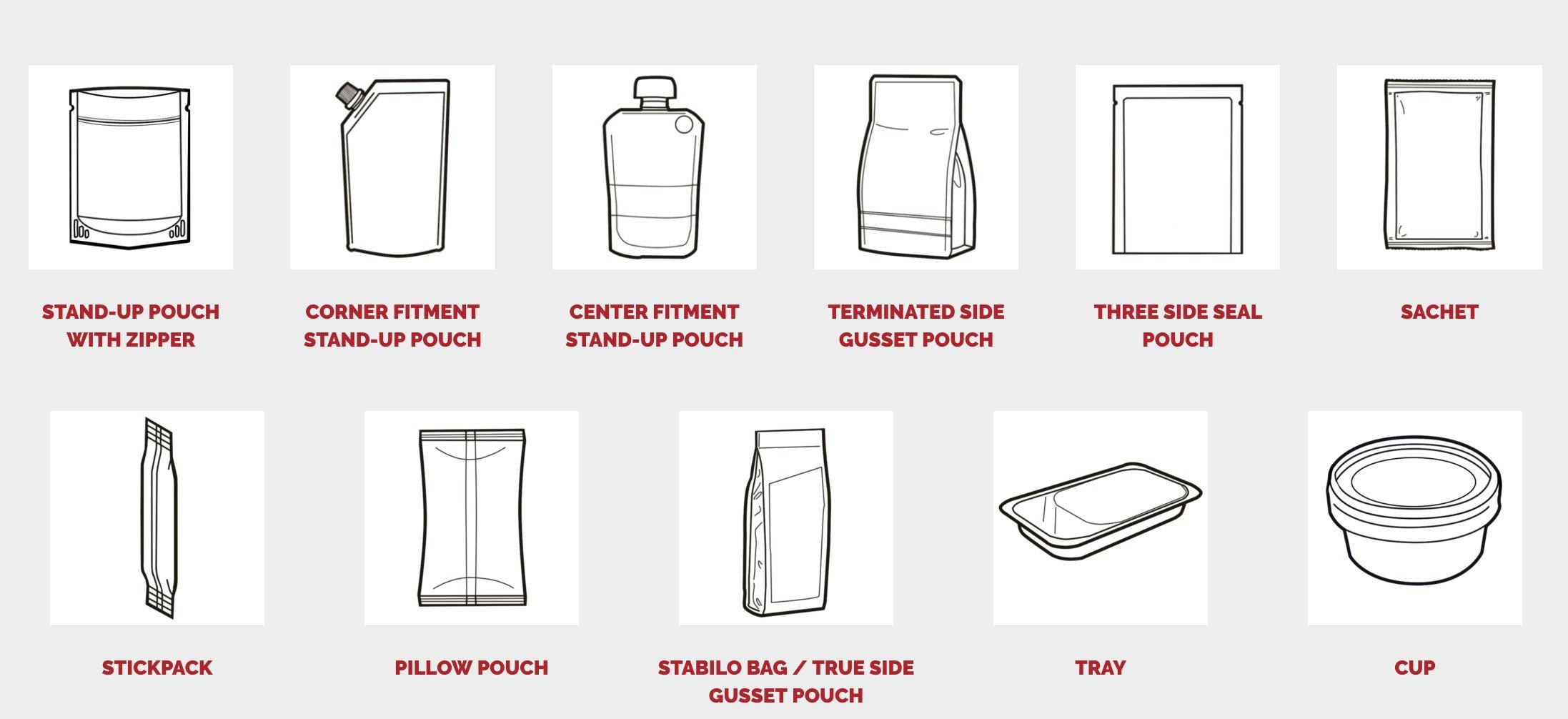 kflex packaging pouch options
