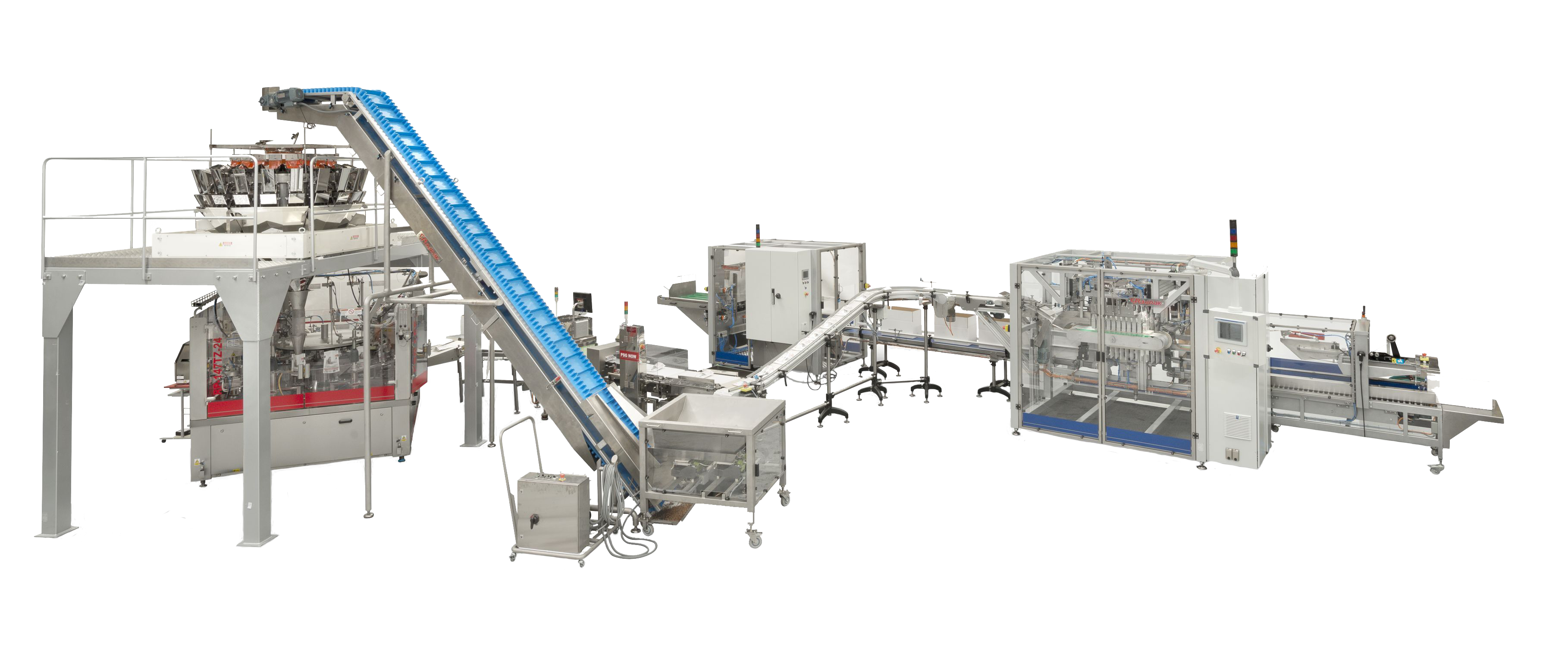 end of line packaging systems